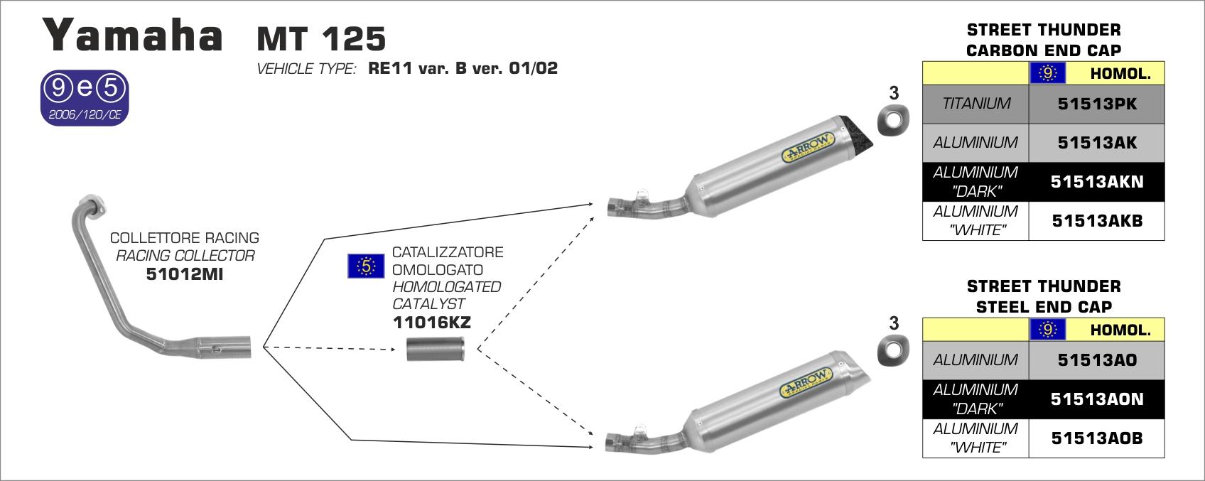 Schema Elettrico Yamaha Mt 125 : Auspuff endschalldämpfer arrow thunder komplettanlagen